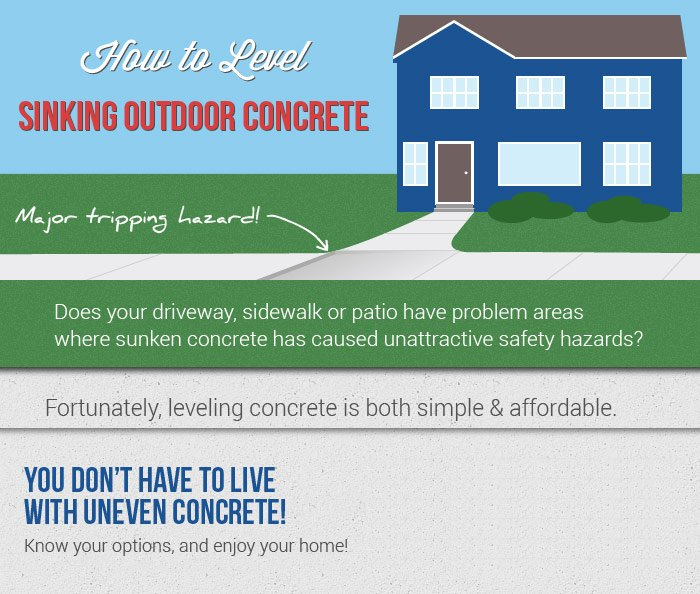 How To Level Sinking Outdoor Concrete Infographic